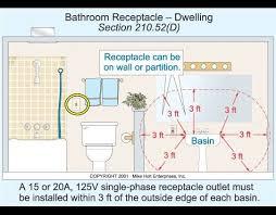 bathroom lighting code requirements switch jpg 541 x 423 100 electrical pinterest light
