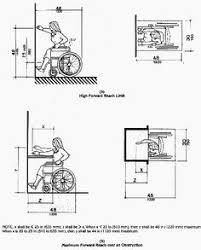 Ada Compliant Reception Desk Figure 6 1 Accessible Kitchen Design Specs C J Wiley S Bliss