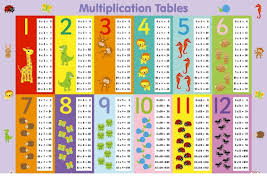 printable times tables chart 1 12 paper endear time laurenjohnson