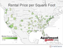 average rent us increased supply controls rising u s apartment rents home