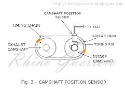 dtc p0340 camshaft position sensor circuit malfuction diagnosis