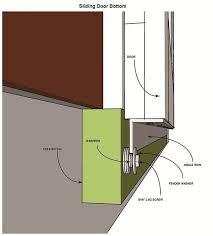 13 Comprehensive Plans And Walk Thru U0027s To Build Shed Doors by Sliding Shed Door Plans Pilotproject Org