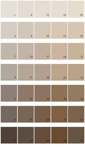 sherwin williams paint colors fundamentally neutral palette 03