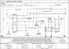 1998 kia sportage wiring diagram kia wiring diagram schematic