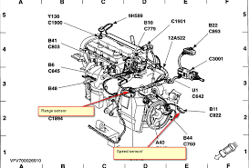 95 ford contour wiring harness ford wiring diagrams for diy car