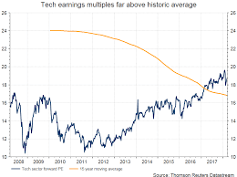 pattern energy group inc reuters wall street s tech love affair might end in tears