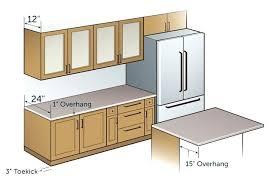 typical kitchen island dimensions kitchen counter measurements huetour club