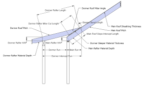 Hip And Valley Roof Calculator Online Tools For Commercial And Residential Framing