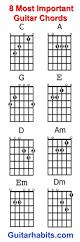 Wildfire Chords Easy by 25 Best Beginner Guitar Chords Ideas On Pinterest Guitar Chords