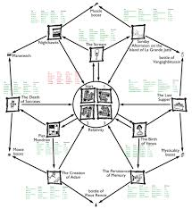 Louvre Floor Plan by Kol Spading U2022 View Topic Louvre Mapping
