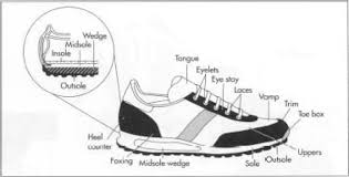 Comfort Shoes For Standing Long Hours The Best Shoes For Standing On Concrete All Day Reviews