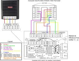 coleman furnace wiring diagram u0026 click image for larger version