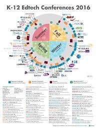 What Do Colours Mean Your Passport To 2016 Edtech Conferences Edsurge News