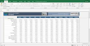 Profit And Loss Spreadsheet Template by Profit And Loss Statement Template Free Excel Spreadsheet