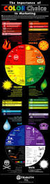 Color Meanings Chart by Best 25 Color Meanings Ideas On Pinterest Psychology Meaning