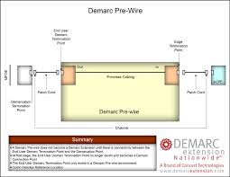 patch cable wiring diagram patch cable cabinet wiring diagram odicis