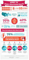 56 best career and technical education images on pinterest