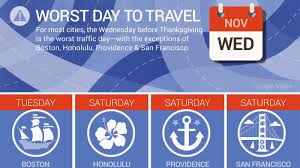 what day is thanksgiving usually on the best and worst times to drive for thanksgiving travel