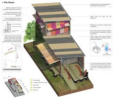 cambodian housing design competition e architect