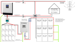 third party program mppsolar patrol for watchpower u0026 wiring