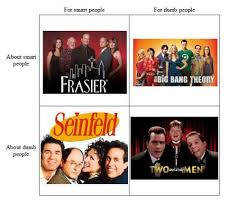Frasier Meme - about smart people about dumb people for smart people frasier
