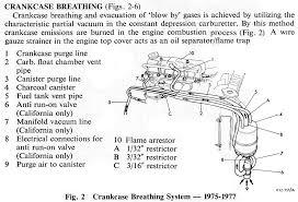 carb issue triumph torque