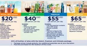 new royal caribbean drink package deals and prices cruise ship news