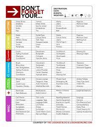 25 beautiful vacation checklist ideas on pinterest packing list