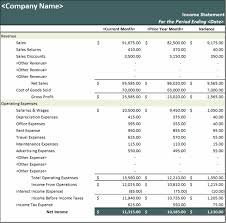 Year To Date Profit And Loss Statement Free Template by Prior Year Comparative Income Statement Statements Templates
