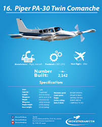 piper pa 30 twin comanche aviation avgeek aircraft spec sheets