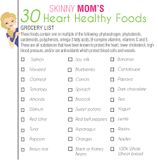 Word Grocery List Template Low Cholesterol Grocery List Grocery List Template