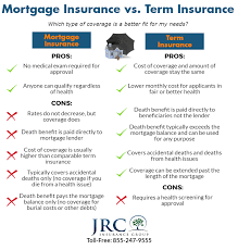it s much better to pay down your mortgage faster and eliminate the life insurance expense