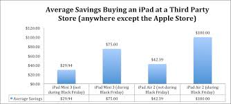 black friday ipad mini 3 extra costs of buying an ipad at the apple store u2014 should you