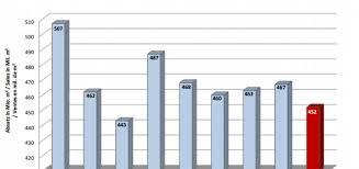 eplf laminate flooring sales grow again in 2015 global wood