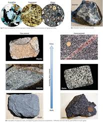 Types Of Rocks How Do You Describe An Igneous Rock Learning Geology