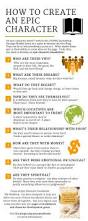 paper writing tips 87 best put words on paper images on pinterest writing advice ebooks essay writing tipswriting