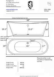 Bathroom Sink Sizes Standard Tag Appealing Articles Bathtub Measurements Inches With Standard