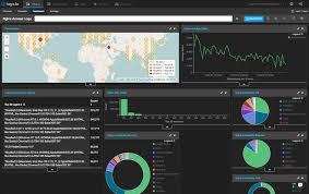 nginx access log analyzer nginx log analysis with elasticsearch logstash and kibana