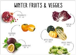 winter fruits veggies houston isd nutrition services food