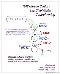 the steel guitar forum view topic the wait begins the wait
