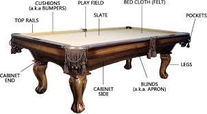 pool table side rails anatomy of a billiard table