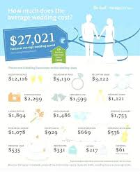 average price for a average price of a wedding bouquet pastel bouquets with ribbons