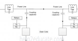 megger test report template megger test procedure explained with transformer exle