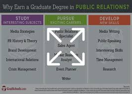 online journalism master s degree communications and public relations graduate programs degrees