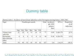 Dummy Table Goals Of Hepatitis B Treatment Prevention Of Long Term Negative