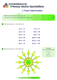 times tables practice sheets kids times tables practice and test your skills activities table