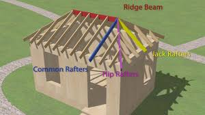 Framing A Hip Roof Porch How To Build A Hip Roof 15 Steps With Pictures Wikihow