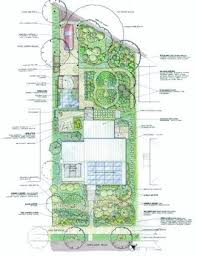 177 best permaculture images on pinterest permaculture