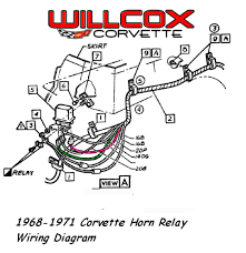 1968 1971 corvette horn relay wiring diagram willcox corvette inc