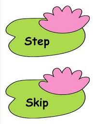 best cute frog on lily pad clipart 28923 clipartion com